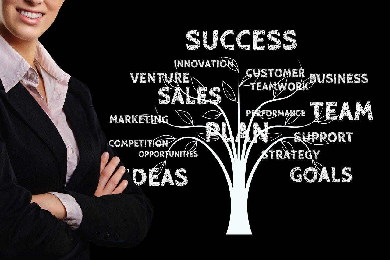 La pyramide de l'expérience client pour cibler efficacement les attentes des clients